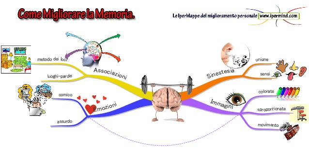 Come_migliorare_la_memoria