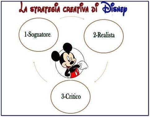 essere_creativi