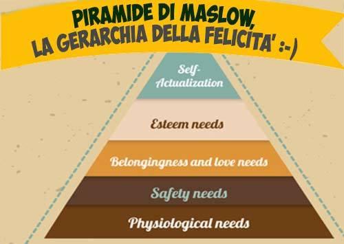 la_piramide_di_Maslow