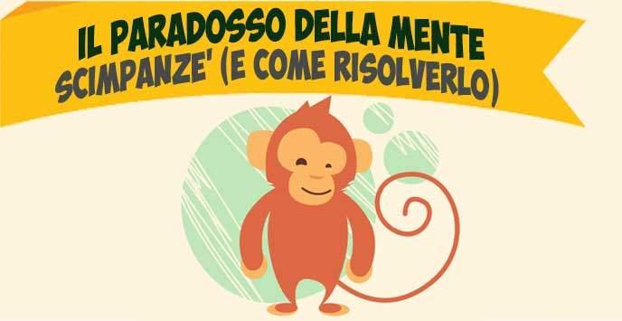 paradosso scimpanzè